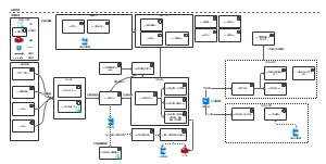组件图-任务管理和运营管理
