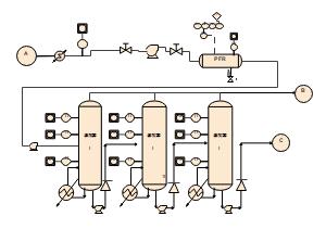 蒸发过程PID模板