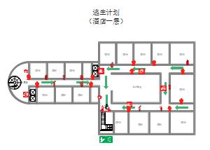 酒店防火逃生计划模板
