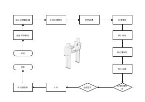 采购审批流程图