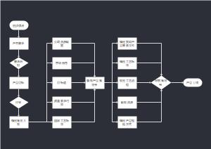 产品流程图