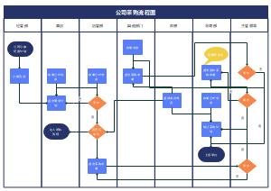 公司采购流程图