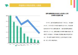 中国商业保险保费收入规模柱状图