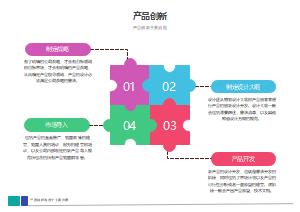 产品创新主要流程