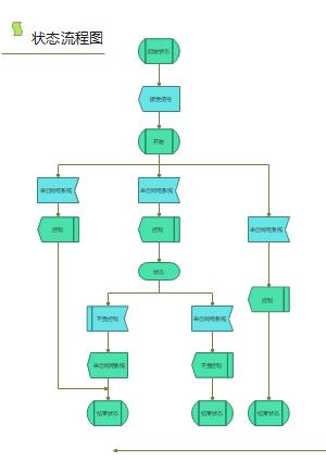 状态流程图
