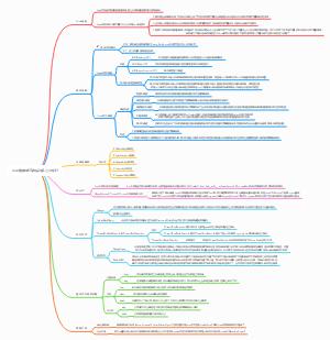 Java整体知识架构详解