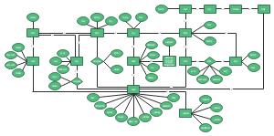 大学院校排课与选课系统ER图