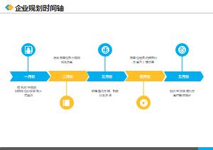 企业规划时间轴