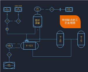 带控制点的工艺流程图