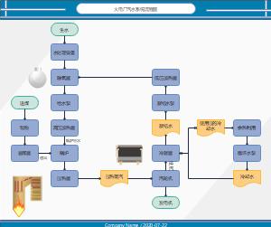 火电厂汽水系统流程图