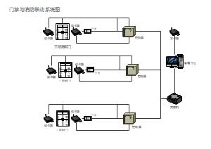 消防系统图