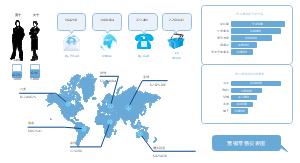 营销零售仪表图