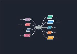 数据结构图