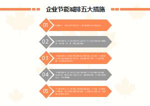 企业节能减排五大措施