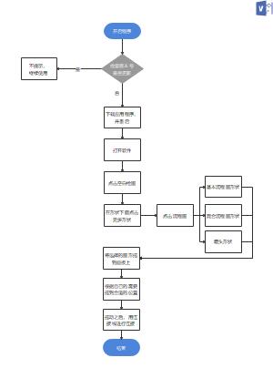 Visio工作流程图