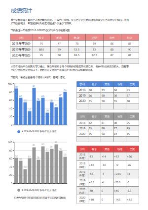 成绩统计报告表