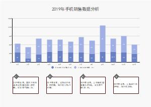 2019年手机销售数据分析