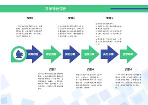 决策管理流程
