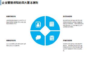 企业管理须知的四大基本原则
