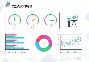 员工绩效仪表分析图