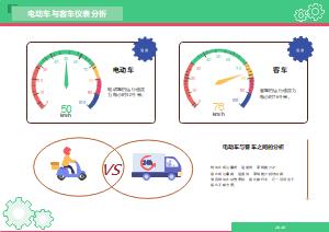 电动车与客车仪表分析图