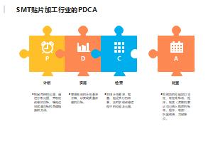 SMT贴片加工行业的PDCA