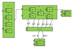 考试信息管理uml组件图