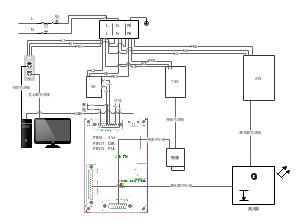 激光打标机简单原理图