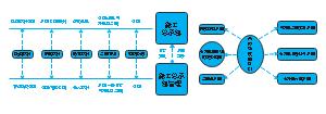 施工总包管理模式与施工总包管对比