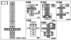 监理工作流程-总纲