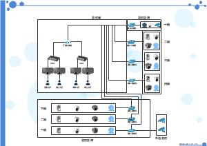 监控拓扑系统图