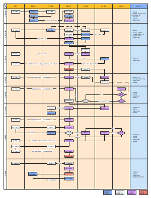 项目开发协作流程
