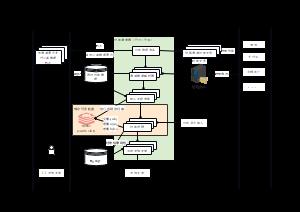 支付对账架构图