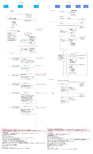 跨端自动续费流程方案设计