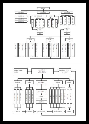 安全项目管理流程