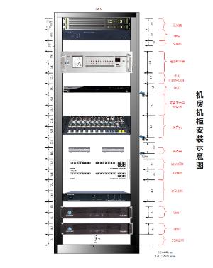42U音视频机柜设备平面布置图