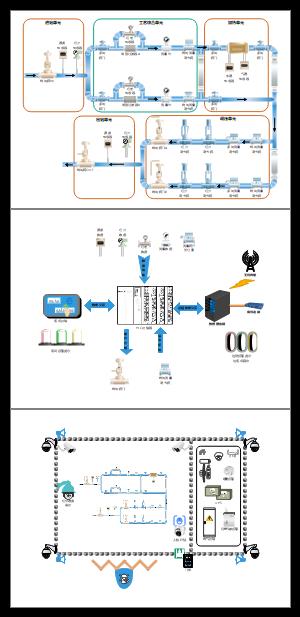 天然气调压站PID图及系统