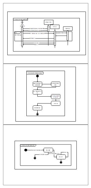 书籍管理系统顺序图、状态图、活动图