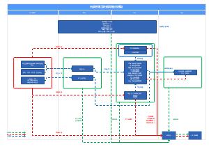 理工学院业务流程图