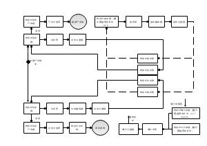 电渗析工艺流程图