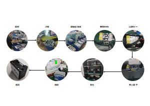 12v 100ah新设计电池的生产工艺流程