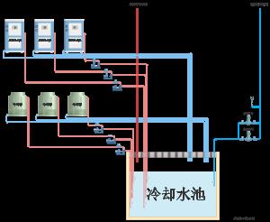工厂冷却水解决方案