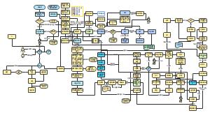 客户系统流程
