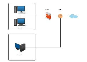 简单的网络结构图(拓扑图)