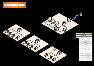三维网络分布图