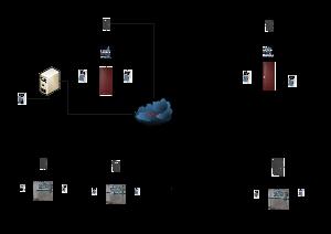门禁系统拓扑图