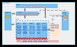 消息平台系统架构设计图