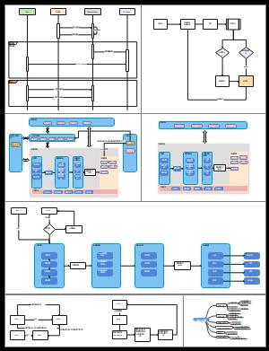 消息系统架构设计