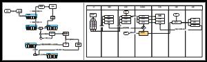 WMS 入库操作流程设计