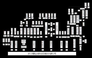 浙民投股权结构图